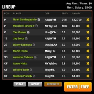 mlb draft kings 4-27-2017