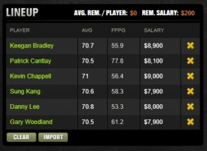 PGA draft kings 7-26-2017