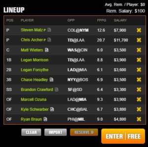mlb draft kings 7-16-2017