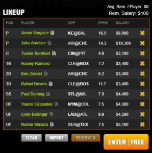 mlb draft kings 8-2-2017
