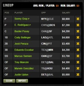mlb draft kings 8-3-2017