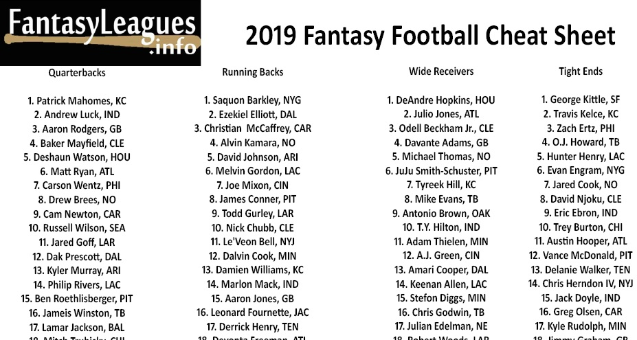 photo relating to Printable Fantasy Baseball Rankings identified as Printable 2019 Myth Soccer Cheat Sheet - Myth Leagues